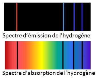 spectres-h