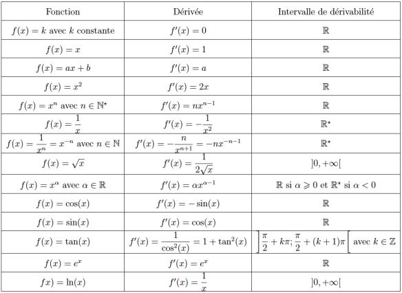 Derivation Cosmologie Univers Et Physique